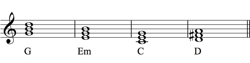 Doo wop chord