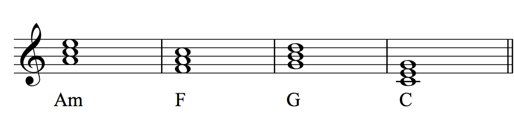 sensitive progression chord