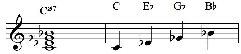 Cø7 - C–E♭–G♭–B♭