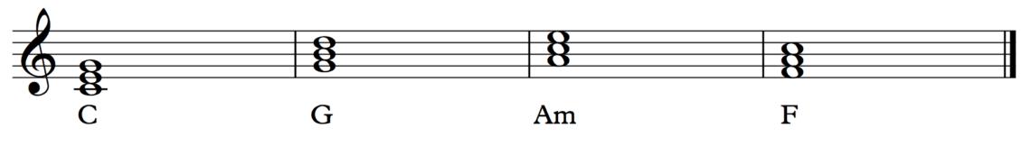 I-V-vi-IV Chord