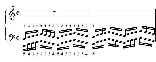 Speed Exercise Piano
