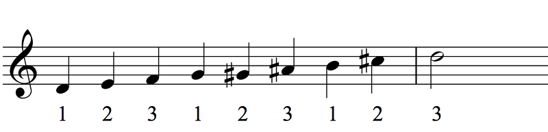 diminished d jazz scales