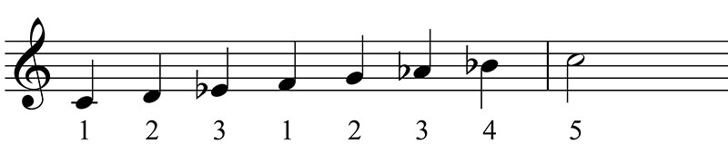 c natural minor scale