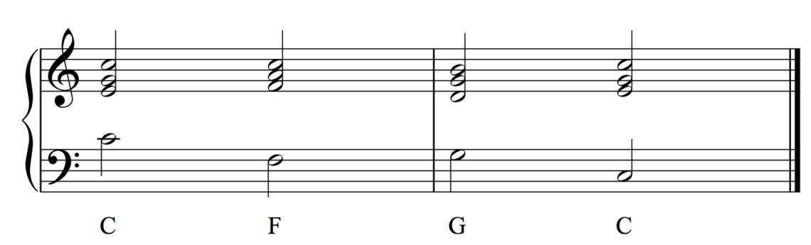 piano modulation C-F-G-C