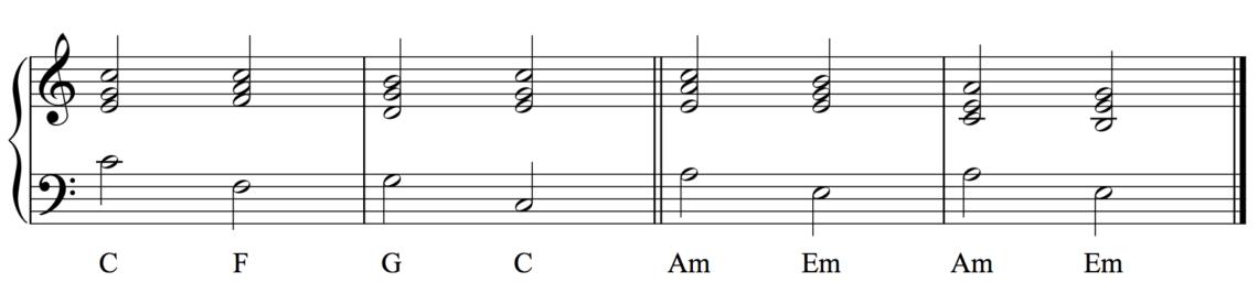 piano modulation C-F-G-C-Am-Em-Am-Em
