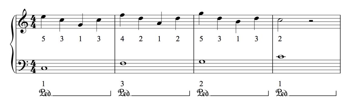 piano pedal symbols