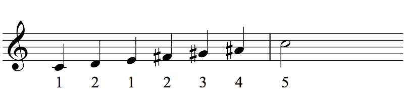 wholetone jazz scale