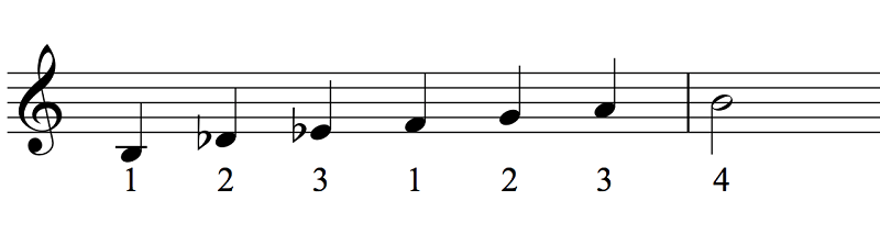 whole tone jazz scale